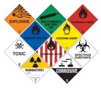 hazardous_dangerous_goods